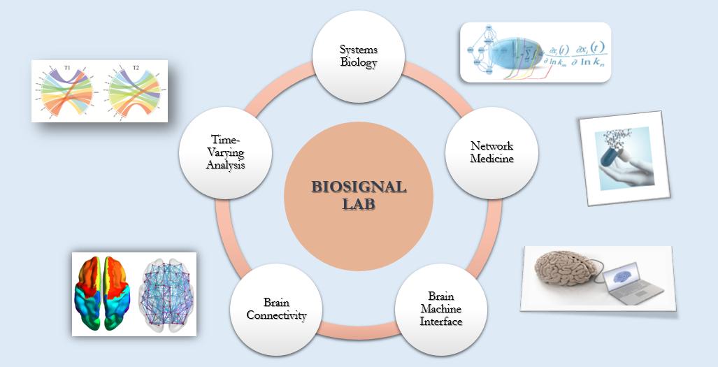 BiosignalLab - Logo